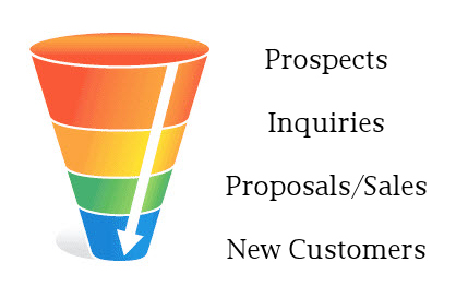 sales-funnel-02